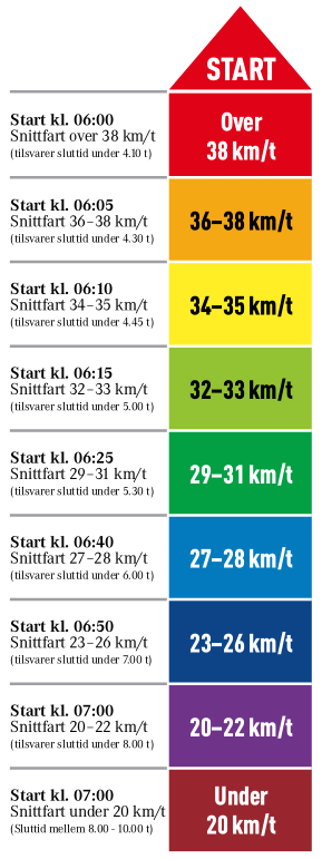 Skjermbilde 2015-05-28 kl. 19.14.54
